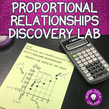 Proportional Relationships Discovery Lab