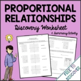 Proportional Relationships Discovery Worksheet