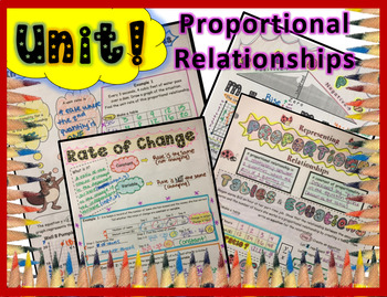 Proportional Relationships Doodle Notes Unit