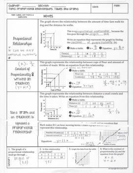 Proportional Relationships: Equations, Graphs Notes 8.EE.5 8.F.4 Go Math