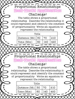 Proportional Relationships Essential Questions