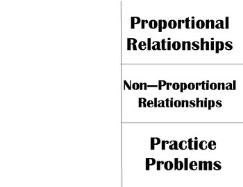 Proportional Relationships Foldable
