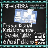 Proportional Relationships - Graphs, Tables, and Word Problems - GOOGLE Slides