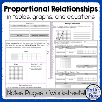 Common Core Worksheets For 7 Rp A 2 Teachers Pay Teachers