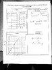 Proportional Relationships Link Sheet (table, graph, equation) with answer key!