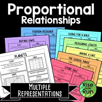 Proportional Relationships Multiple Representations 7.RP.A.2