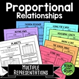 Graphing Proportional Relationships Multiple Representations 7.RP.A.2