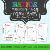 Proportional Relationships {Graphs} Quiz Quiz Trade Activity