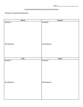 Proportional Relationships Summary Sheet