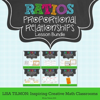 Proportional Relationships {Tables, Graphs, Equations} Lesson Bundle