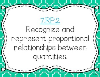 Proportional Relationships Task Card & Poster Set **7.RP.2