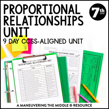 7th Grade Math Proportional Relationships Unit:  7.RP.1, 7.RP.2