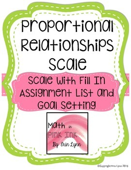 Proportional Relationships Unit Student Scale 8.F.4 8.F.1