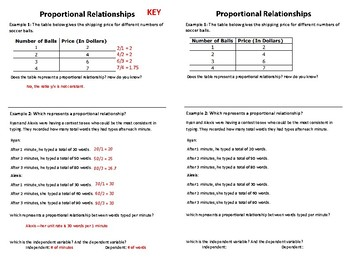 Proportional Relationships (from a table and context) Notes