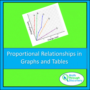 Proportional Relationships in Graphs and Tables