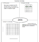 Proportional Relationships in Graphs and Tables 7.RP.2