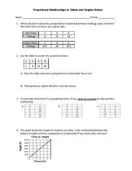 Proportional Relationships in Tables and Graphs Review & Test