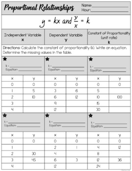 Proportional Relationships Worksheet
