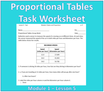 Proportional Tables Scaffolded Group Task