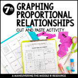Graphing Proportional Relationships: Cut and Paste