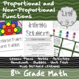 Proportional and Non-Prop. Functions-(8th Grade Math TEKS8.4B,8.5A-B,E-H,&8.9A)