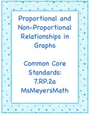 Proportional and Non-Proportional Graphs Activity