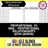 Proportional and Non-Proportional Relationship (Graphs) GOOGLE SLIDES Activity