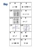 Proportional and Nonproportional Sorting Activity *FREEBIE*
