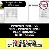 Proportional and Non-Proportional Relationship (Tables) GOOGLE SLIDES Activity