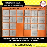 Proportional or Non-Proportional Relationship (Graphs) Cut