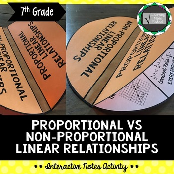 Proportional vs Non-Proportional Linear Relationship Inter