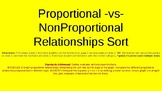 Proportional -vs- Non Proportional Sort (PowerPoint File)