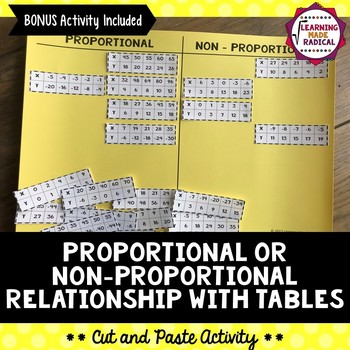Proportional or Non-Proportional Relationship (Tables) Cut