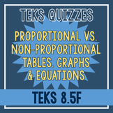 Proportional vs. Non-Proportional Tables, Graphs, & Equati