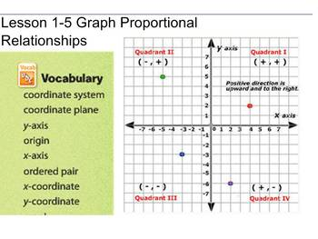 Graph Proportional Relationships Lesson 1-5