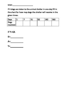 Proportional Relationship Worksheet