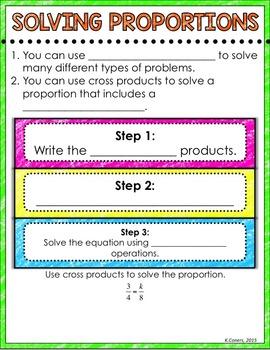 Proportions Digital Interactive Math Notebook