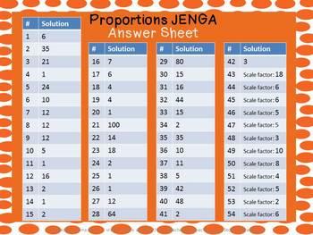 Proportions Game Jenga