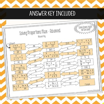 Proportions Maze Advanced By Amazing Mathematics Tpt