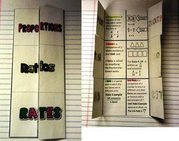Proportions Ratios Rates Foldable Graphic Organizer Interactive Notebook