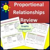 Proportions Review - Tables, Equations and Graphs