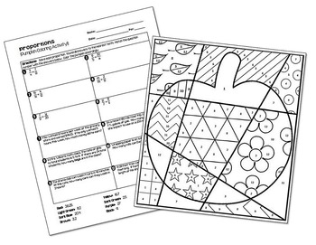 Proportions (with Word Problems) Coloring Activity