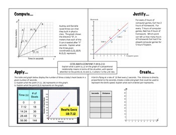 Proportions and Ratios 7th grade Math: Compute, Justify, Apply, Create
