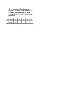 Proportions and Ratios Worksheet and Answer Key
