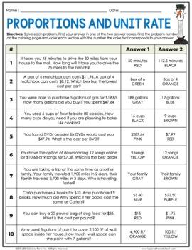 6th Grade » Unit Rate Worksheet 6th Grade - Free Printable ...
