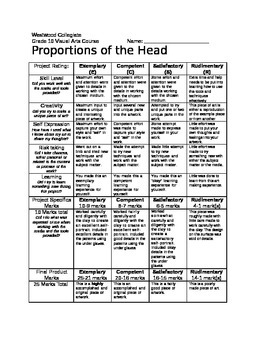 Proportions of the Head Marking Sheet