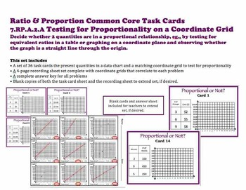 Proportions on Coordinate Grid Task Cards 7.RP.A.2.A Ratio