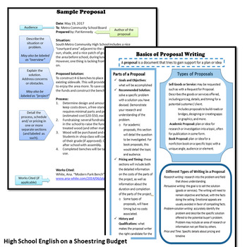 Proposal Writing, a Real-World Writing Task