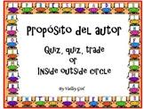 Proposito del Autor: Quiz, quiz, trade (Spanish)