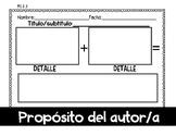 Propósito del autor/a (Author's purpose informative text in Spanish)